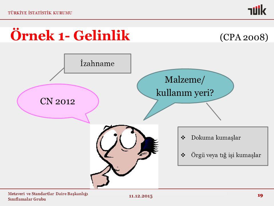 Örnek 1- Gelinlik (CPA 2008) Malzeme/ kullanım yeri CN 2012 İzahname