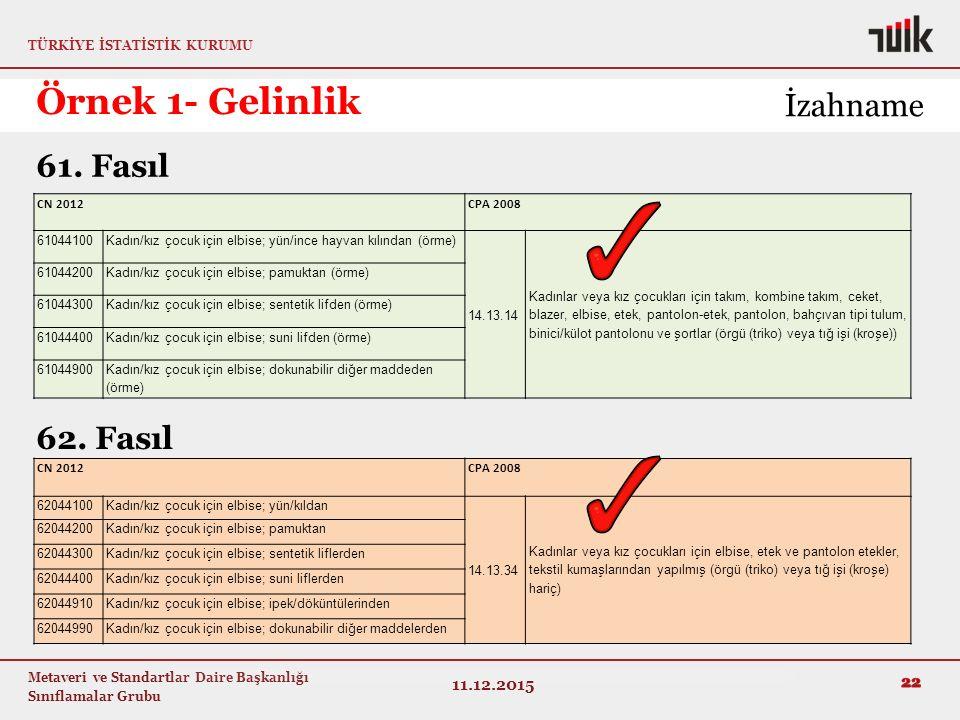 Örnek 1- Gelinlik İzahname 61. Fasıl 62. Fasıl 25.04.2017 CN 2012