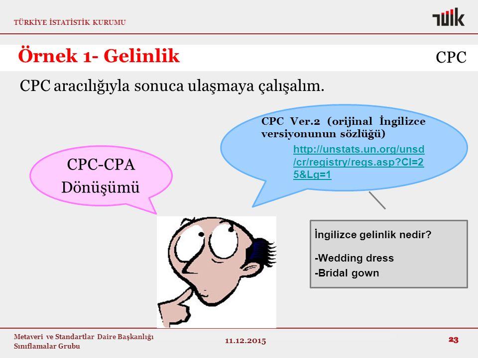 Örnek 1- Gelinlik CPC CPC aracılığıyla sonuca ulaşmaya çalışalım.
