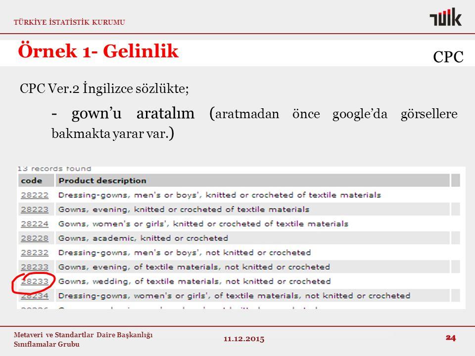 Örnek 1- Gelinlik CPC. CPC Ver.2 İngilizce sözlükte; - gown'u aratalım (aratmadan önce google'da görsellere bakmakta yarar var.)