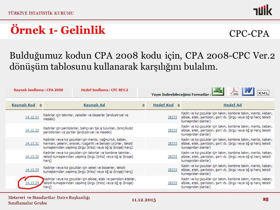 Örnek 1- Gelinlik CPC-CPA