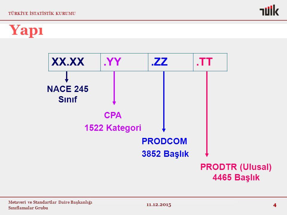 PRODTR (Ulusal) 4465 Başlık