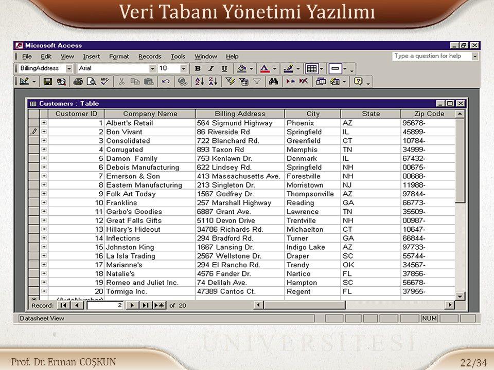 Veri Tabanı Yönetimi Yazılımı