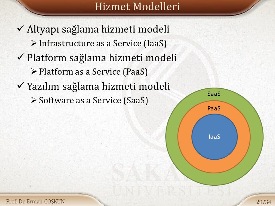 Hizmet Modelleri Altyapı sağlama hizmeti modeli