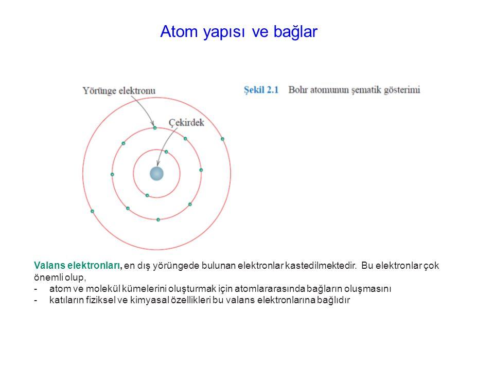 Atom yapısı ve bağlar Valans elektronları, en dış yörüngede bulunan elektronlar kastedilmektedir. Bu elektronlar çok önemli olup,