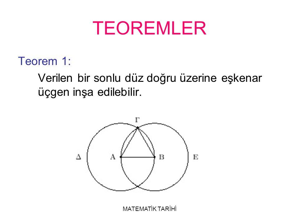 TEOREMLER Teorem 1: Verilen bir sonlu düz doğru üzerine eşkenar üçgen inşa edilebilir.