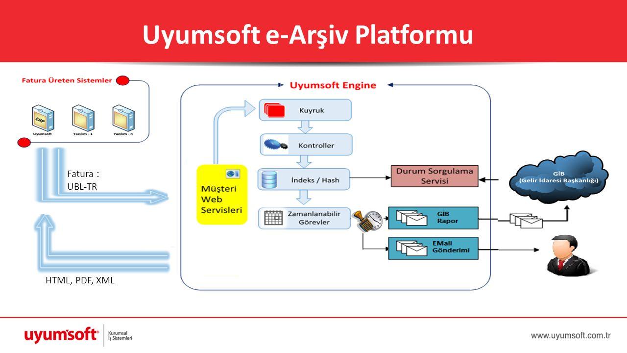 Uyumsoft e-Arşiv Platformu