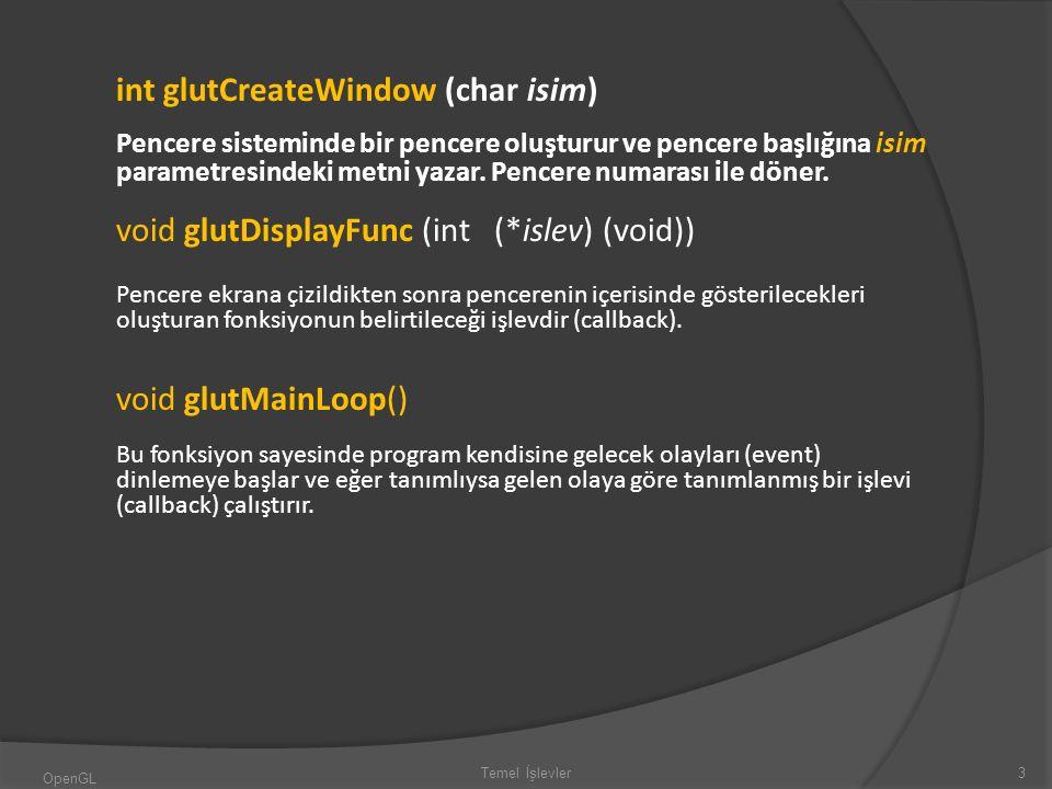 int glutCreateWindow (char isim)