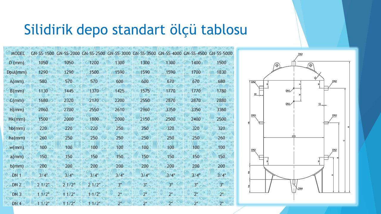 Silidirik depo standart ölçü tablosu