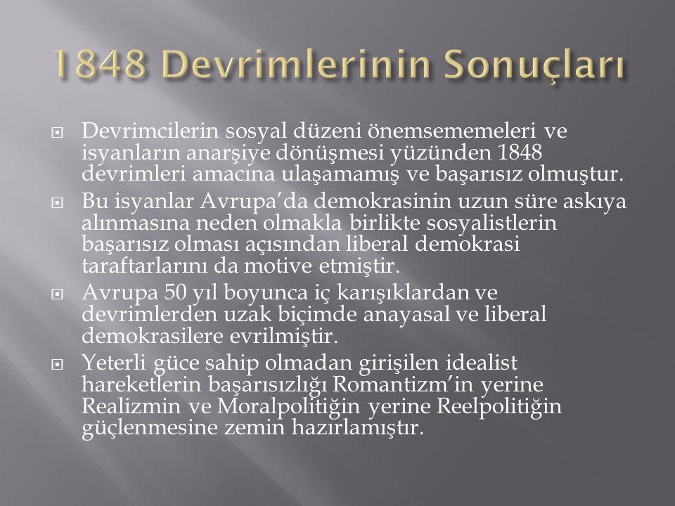 1848 Devrimlerinin Sonuçları