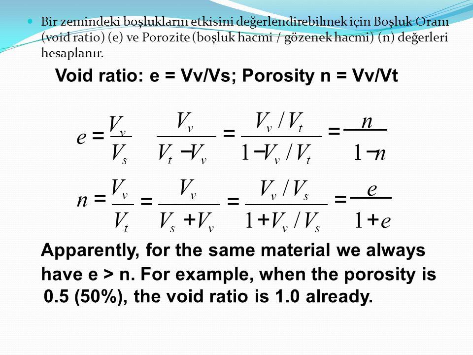 n = Vv Vv Vv Vv /Vt = n 1− n 1−Vv /Vt Vv /Vs = e 1+ e