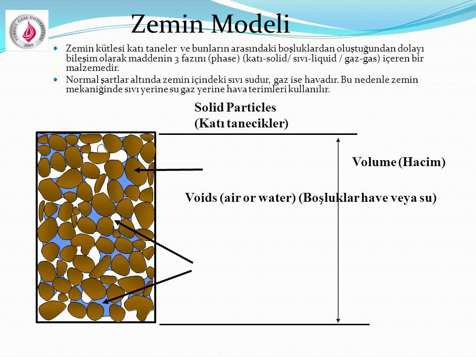 Zemin Modeli Solid Particles (Katı tanecikler)