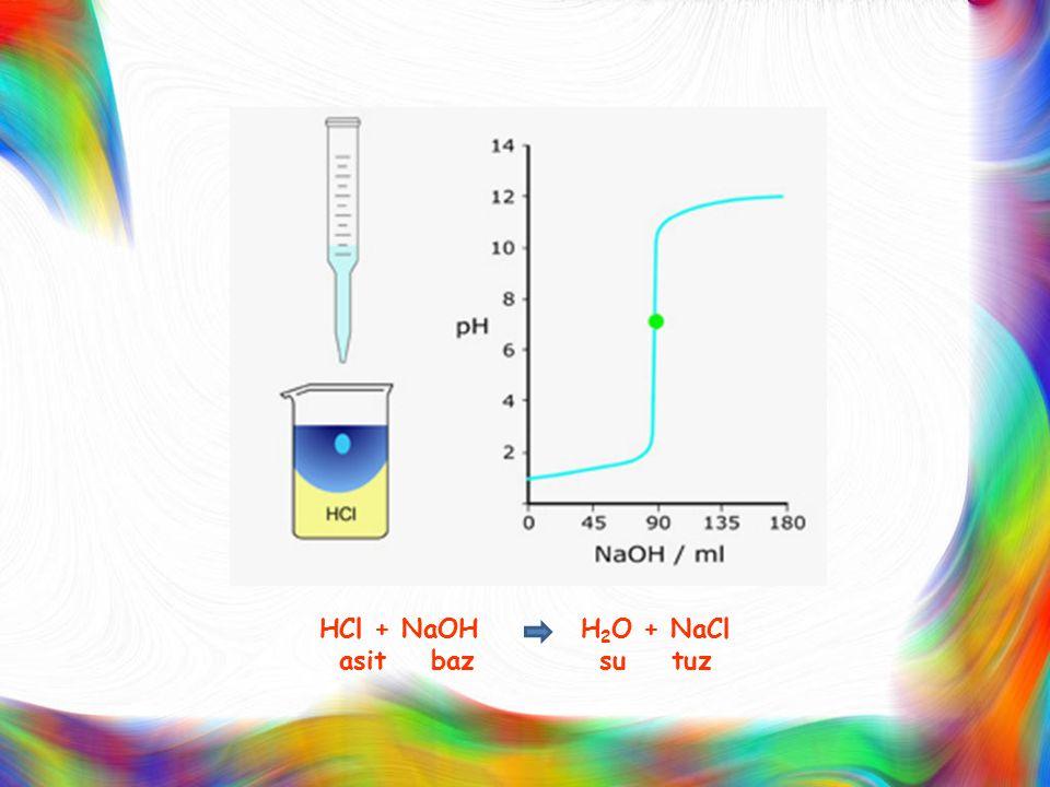 HCl + NaOH H2O + NaCl asit baz su tuz