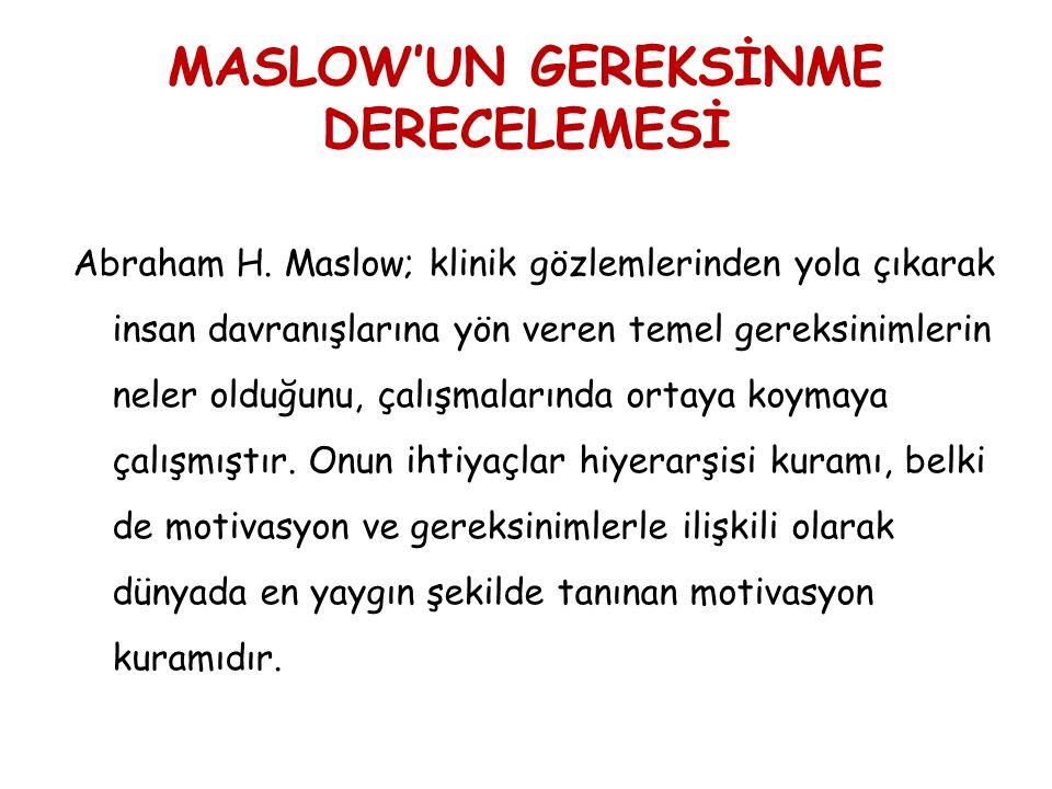 MASLOW'UN GEREKSİNME DERECELEMESİ