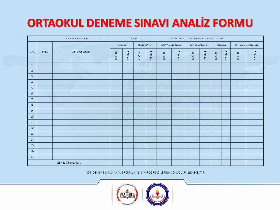 ORTAOKUL DENEME SINAVI ANALİZ FORMU