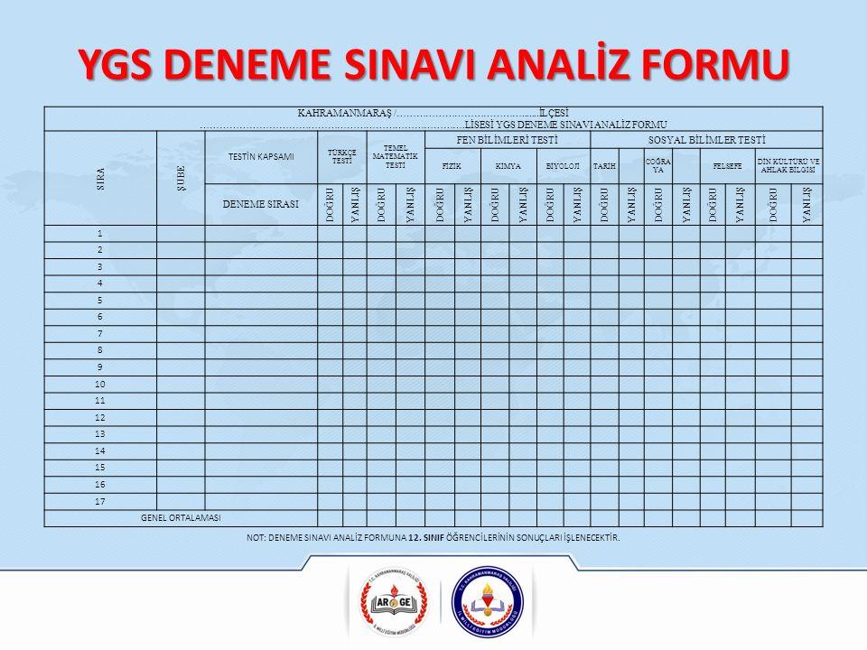 YGS DENEME SINAVI ANALİZ FORMU