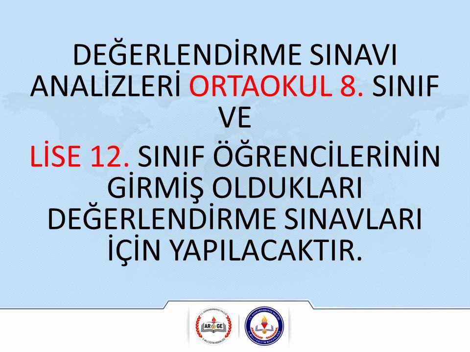DEĞERLENDİRME SINAVI ANALİZLERİ ORTAOKUL 8. SINIF VE