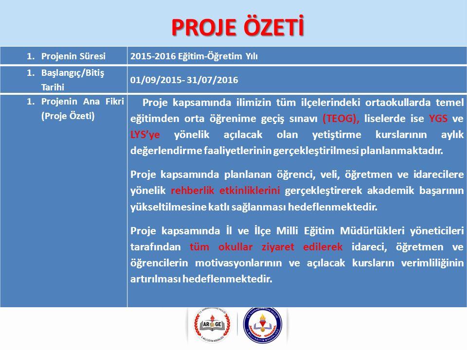 PROJE ÖZETİ Projenin Süresi. 2015-2016 Eğitim-Öğretim Yılı. Başlangıç/Bitiş Tarihi. 01/09/2015- 31/07/2016.