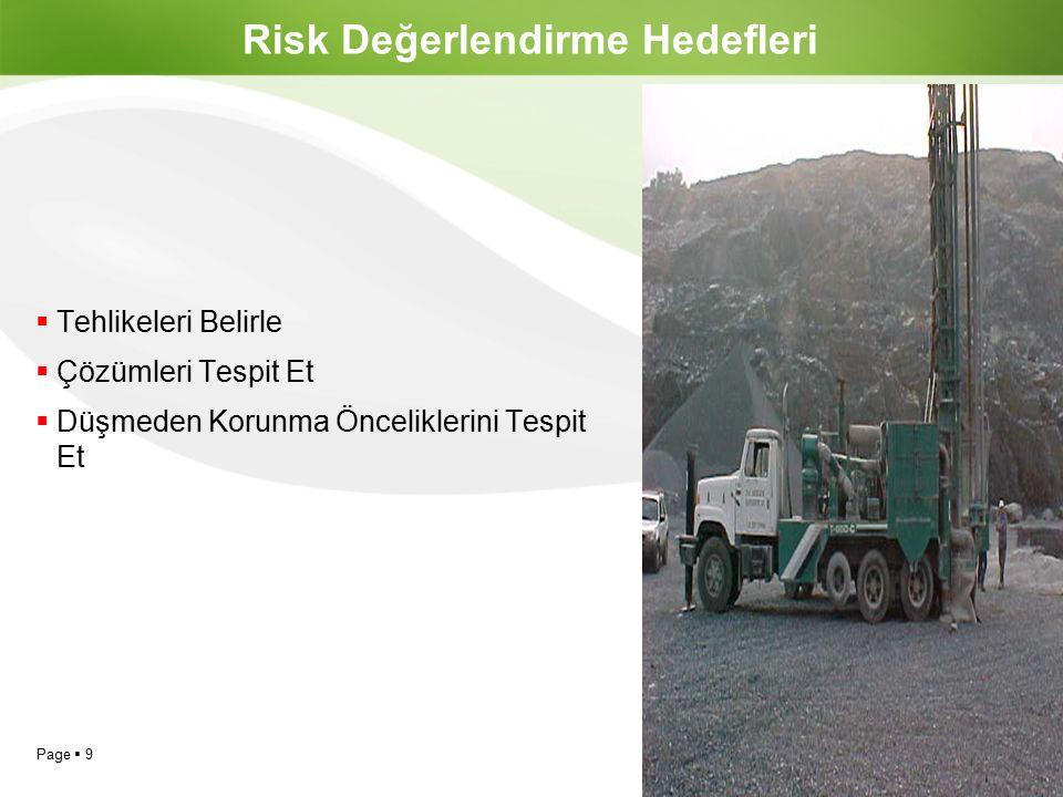 Risk Değerlendirme Hedefleri