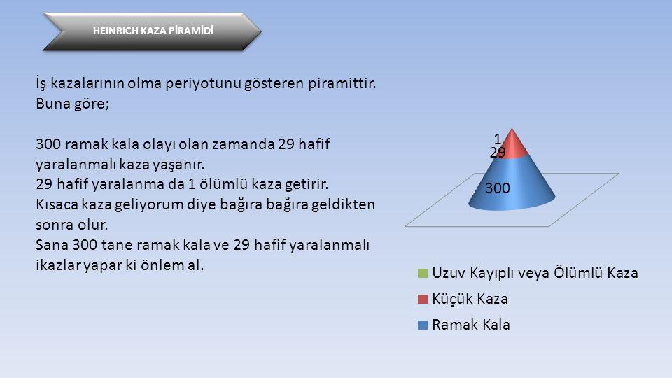 HEINRICH KAZA PİRAMİDİ