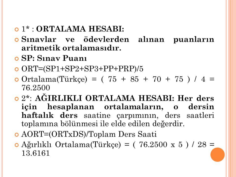 1* : ORTALAMA HESABI: Sınavlar ve ödevlerden alınan puanların aritmetik ortalamasıdır. SP: Sınav Puanı.