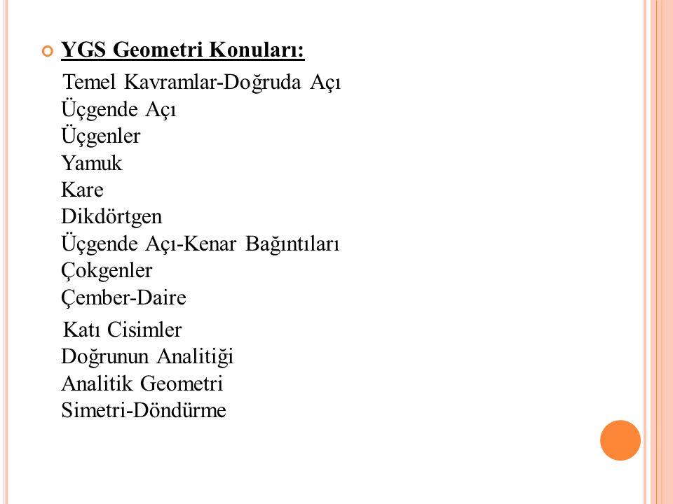 YGS Geometri Konuları: