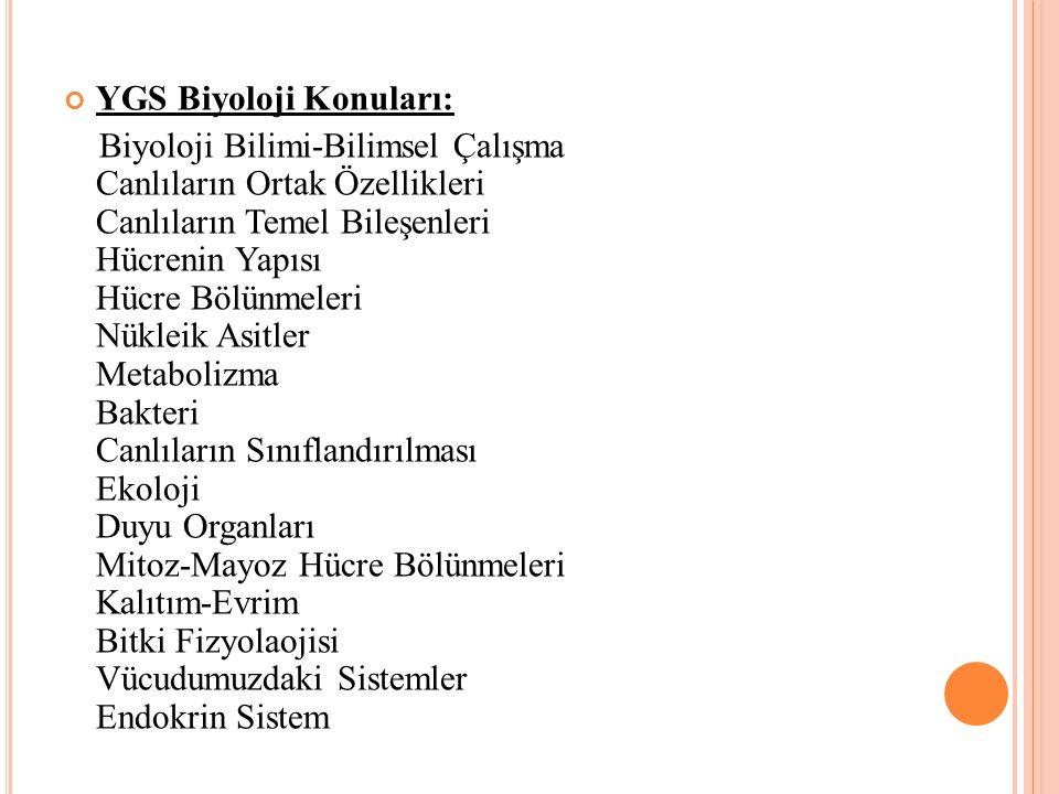 YGS Biyoloji Konuları: