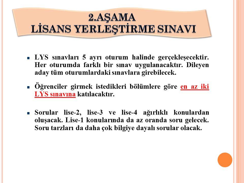 2.AŞAMA LİSANS YERLEŞTİRME SINAVI