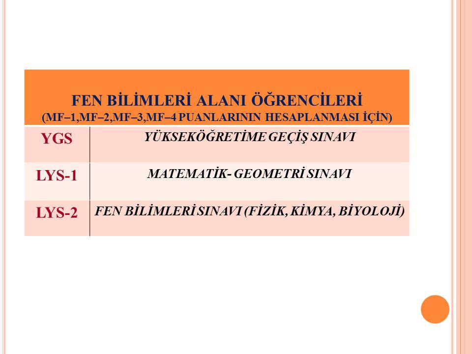 FEN BİLİMLERİ ALANI ÖĞRENCİLERİ YGS LYS-1 LYS-2
