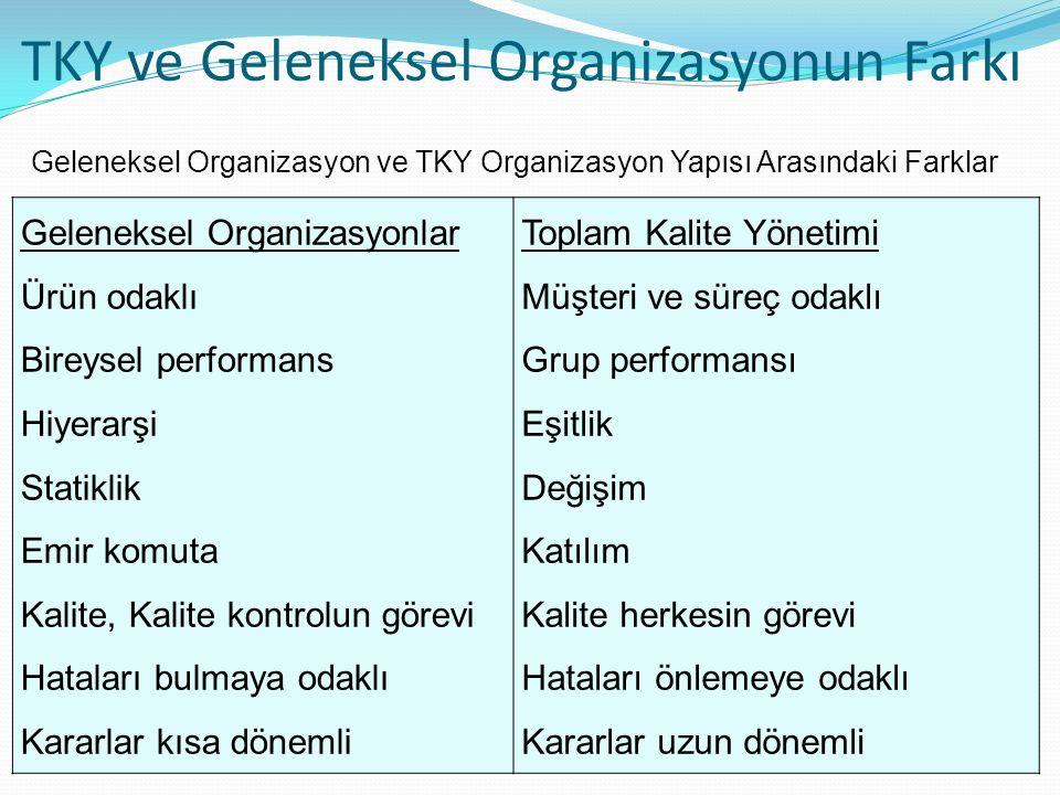 TKY ve Geleneksel Organizasyonun Farkı