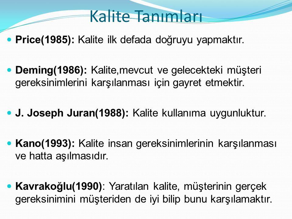 Kalite Tanımları Price(1985): Kalite ilk defada doğruyu yapmaktır.