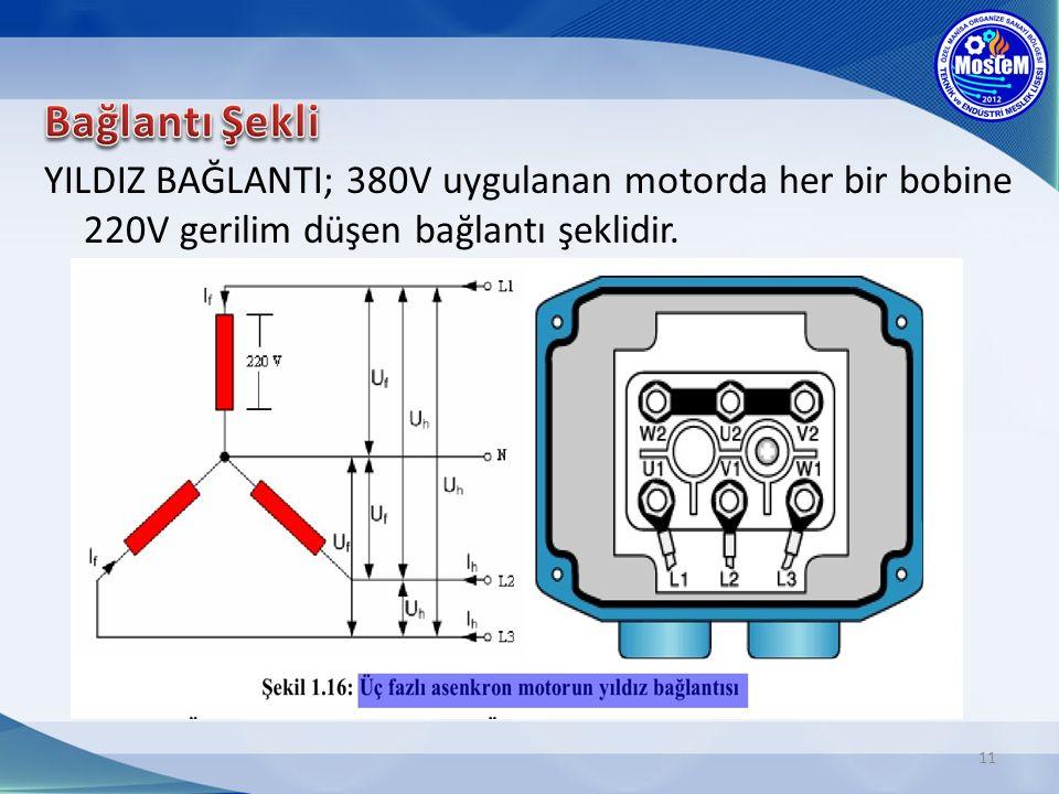 Bağlantı Şekli YILDIZ BAĞLANTI; 380V uygulanan motorda her bir bobine 220V gerilim düşen bağlantı şeklidir.