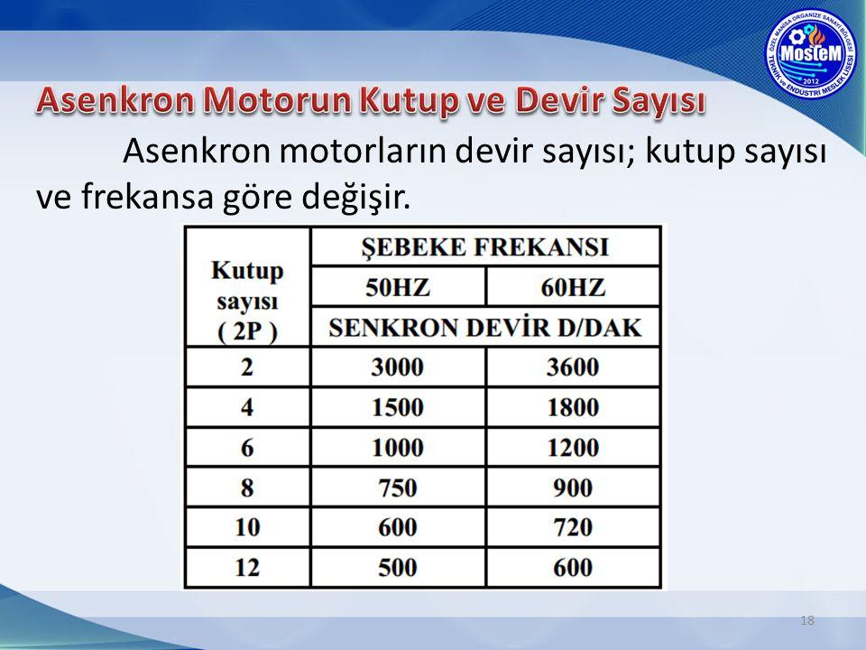 Asenkron Motorun Kutup ve Devir Sayısı