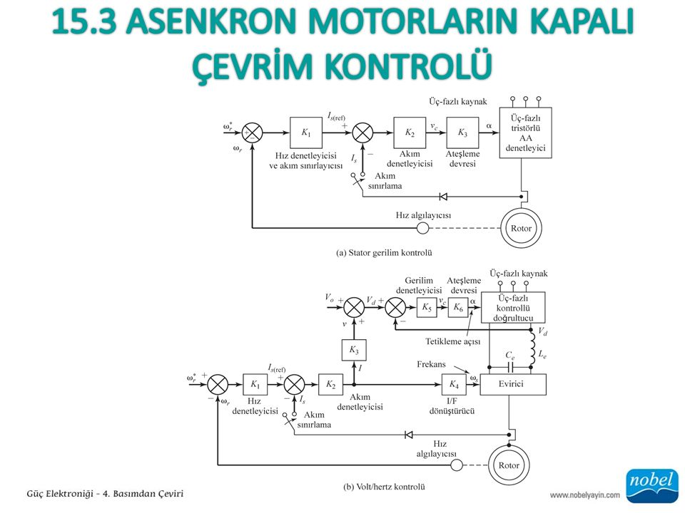 15.3 Asenkron MotorlarIn KapalI Çevrİm Kontrolü
