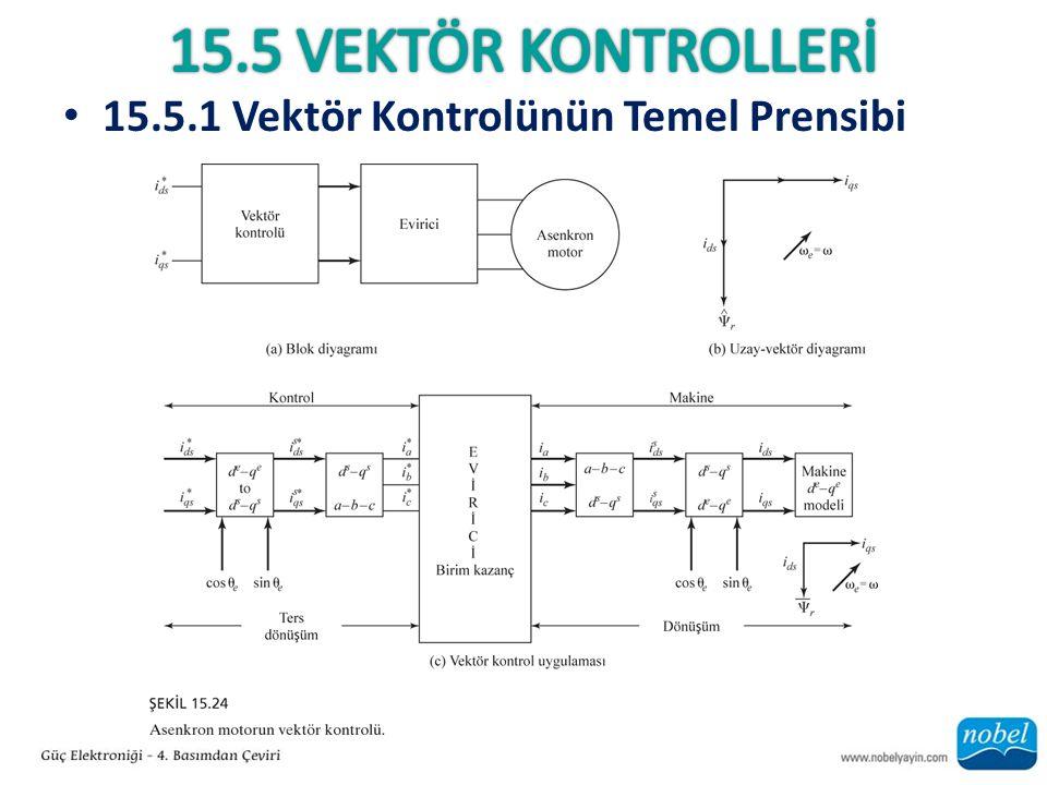 15.5 Vektör KONTROLLERİ 15.5.1 Vektör Kontrolünün Temel Prensibi