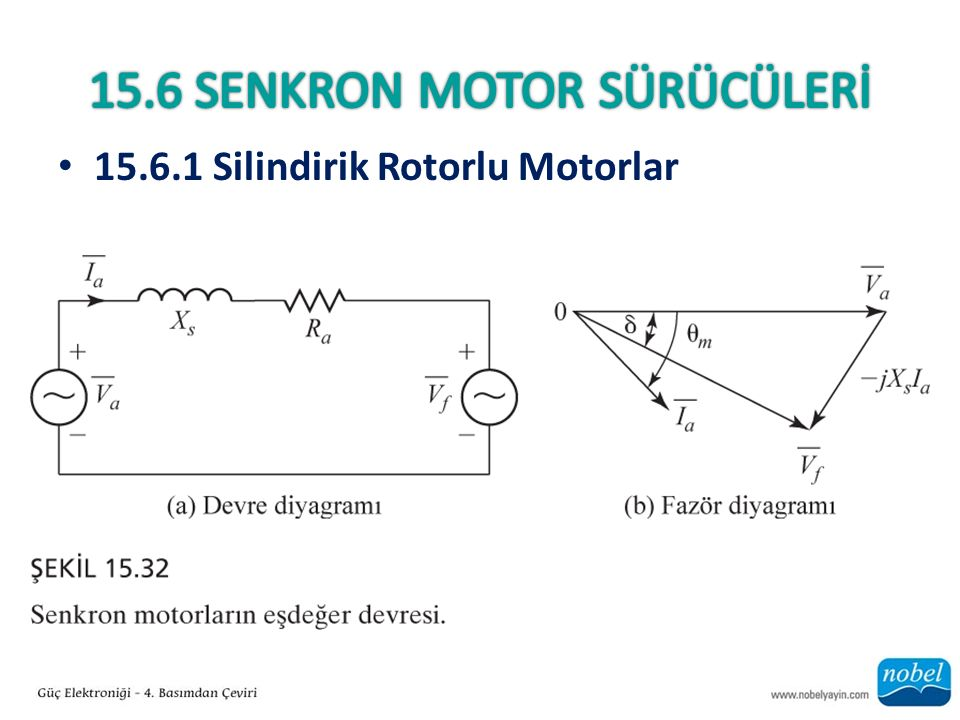 15.6 Senkron Motor Sürücülerİ