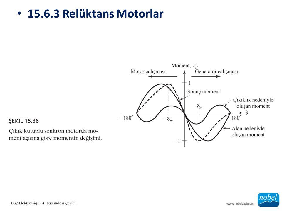 15.6.3 Relüktans Motorlar