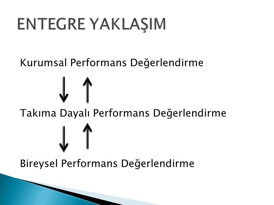 ENTEGRE YAKLAŞIM Kurumsal Performans Değerlendirme Takıma Dayalı Performans Değerlendirme Bireysel Performans Değerlendirme