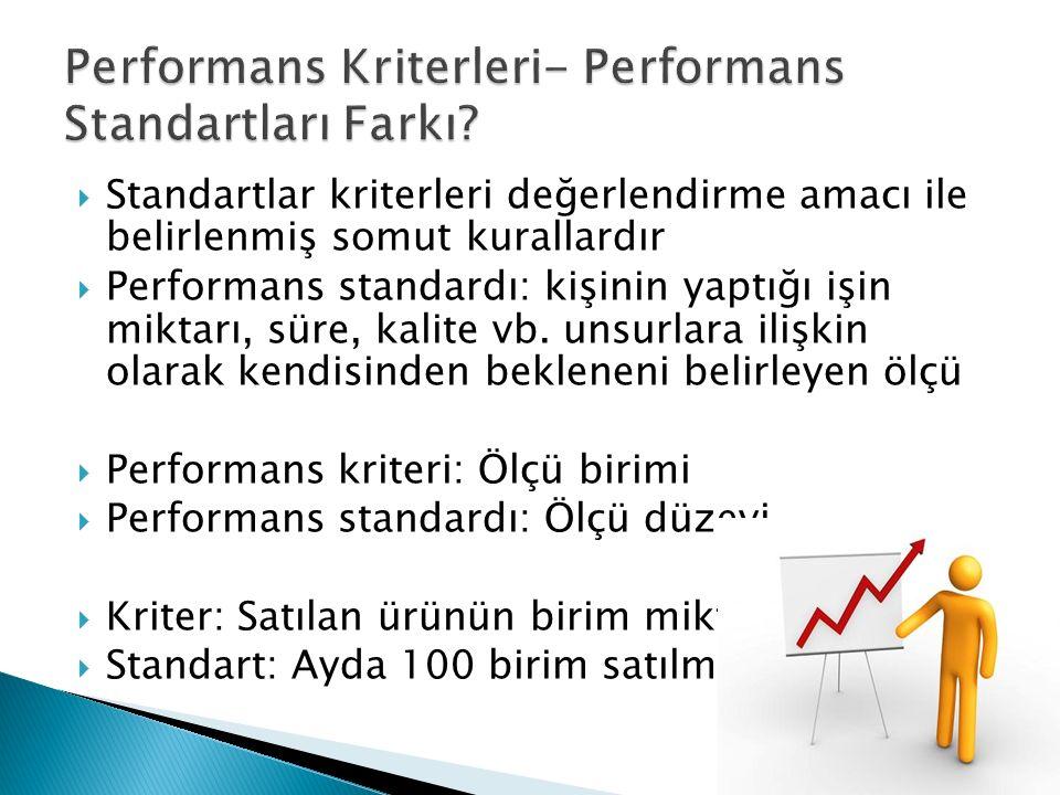 Performans Kriterleri- Performans Standartları Farkı