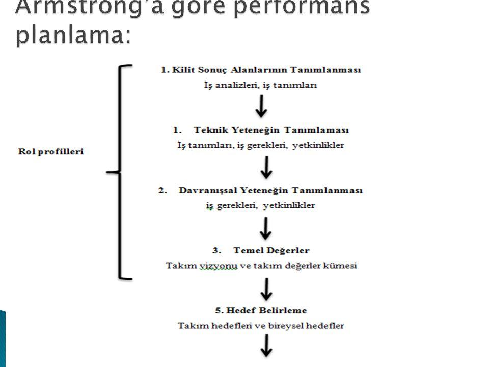 Armstrong'a göre performans planlama: