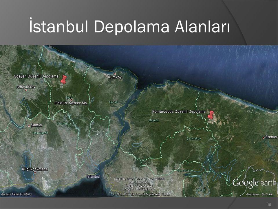 İstanbul Depolama Alanları