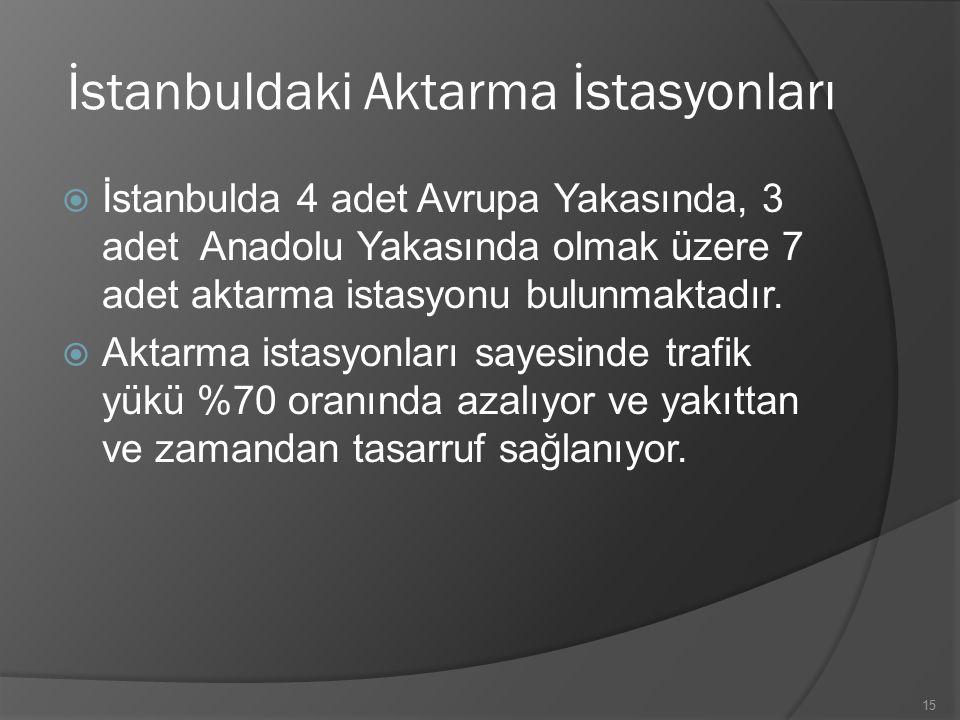 İstanbuldaki Aktarma İstasyonları