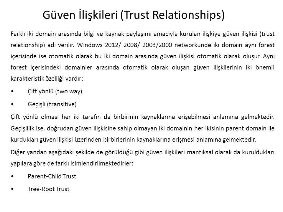 Güven İlişkileri (Trust Relationships)