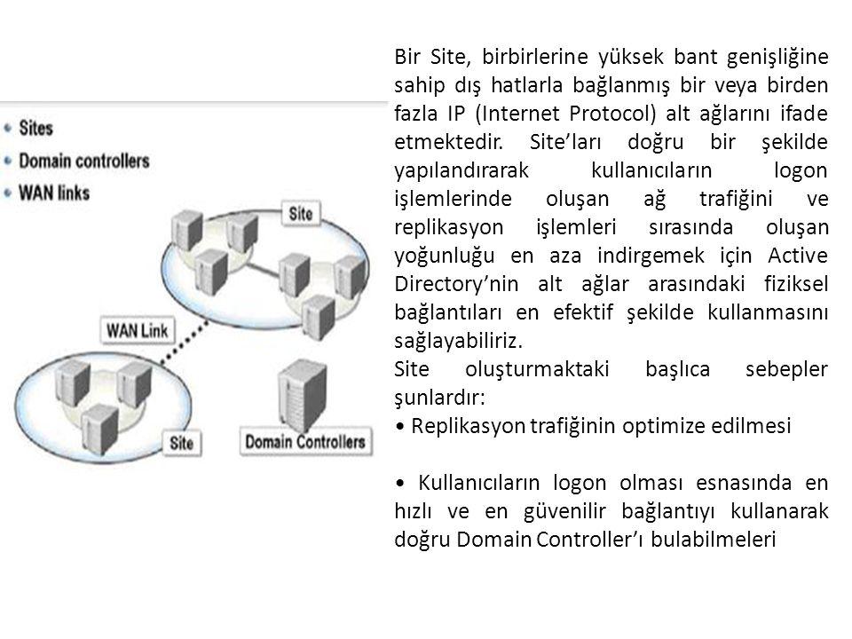 Bir Site, birbirlerine yüksek bant genişliğine sahip dış hatlarla bağlanmış bir veya birden fazla IP (Internet Protocol) alt ağlarını ifade etmektedir. Site'ları doğru bir şekilde yapılandırarak kullanıcıların logon işlemlerinde oluşan ağ trafiğini ve replikasyon işlemleri sırasında oluşan yoğunluğu en aza indirgemek için Active Directory'nin alt ağlar arasındaki fiziksel bağlantıları en efektif şekilde kullanmasını sağlayabiliriz.