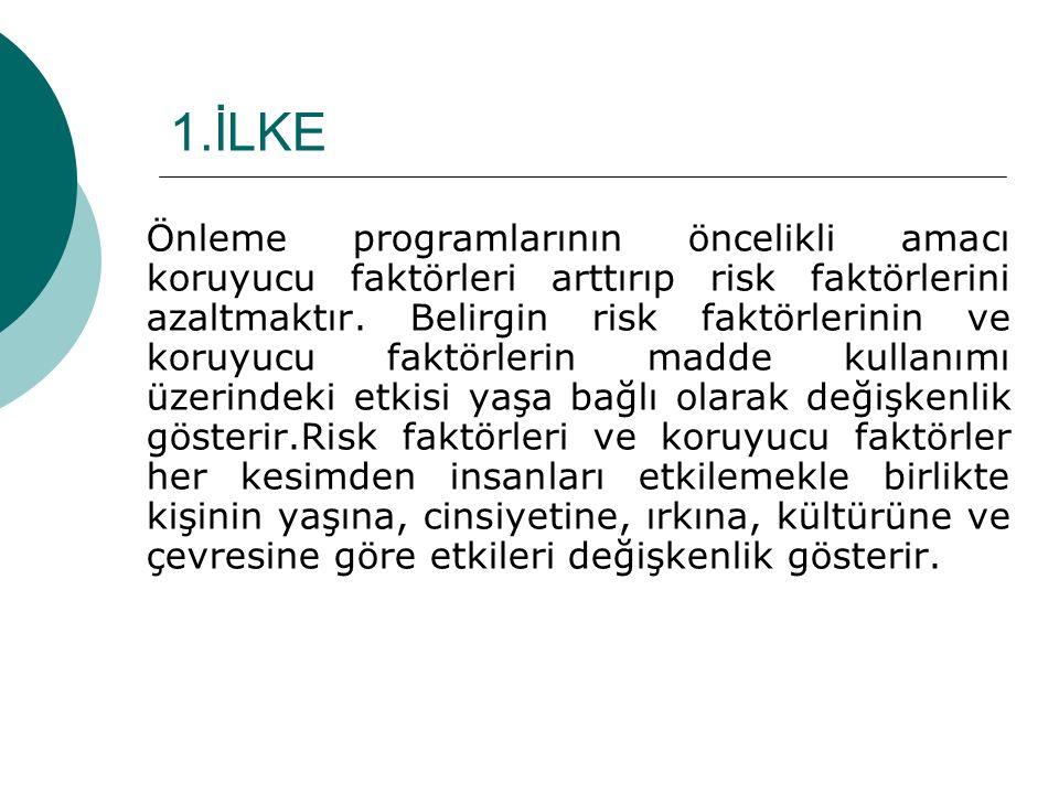 1.İLKE