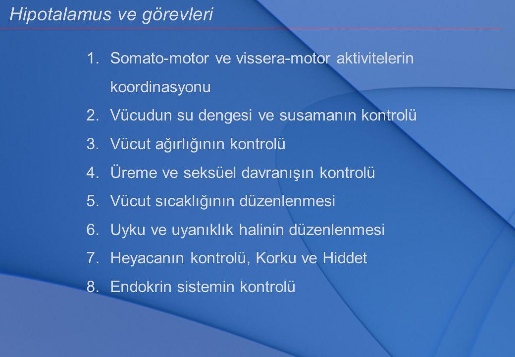 Limbik sistem (ödül ve ceza merkezleri)