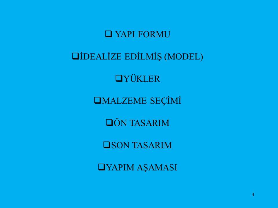 İDEALİZE EDİLMİŞ (MODEL)