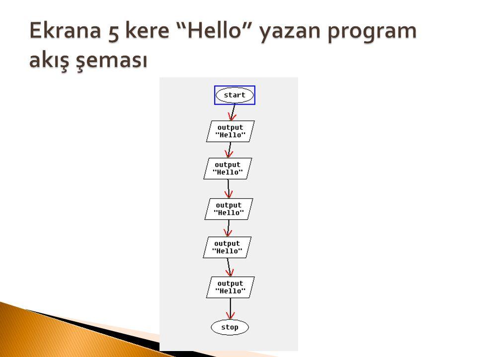 Ekrana 5 kere Hello yazan program akış şeması
