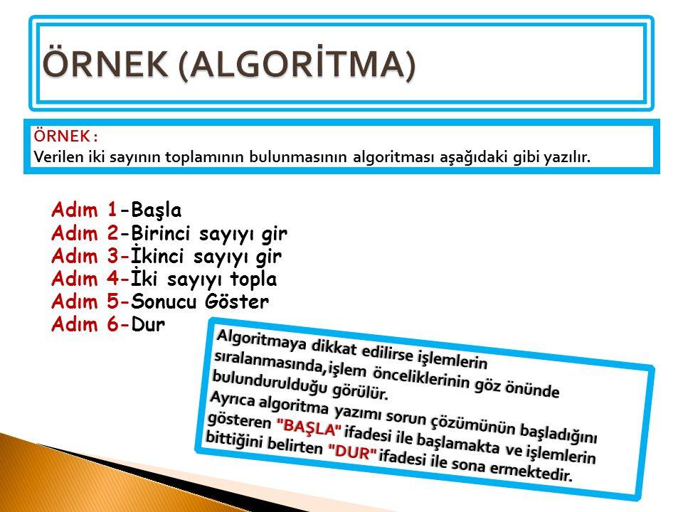 ÖRNEK (ALGORİTMA) ÖRNEK : Verilen iki sayının toplamının bulunmasının algoritması aşağıdaki gibi yazılır.