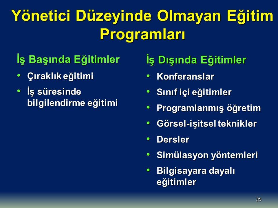 Yönetici Düzeyinde Olmayan Eğitim Programları